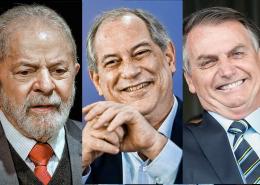 Pesquisa Teste de Terceira Via Única 2022 – Lula x Ciro x Bolsonaro